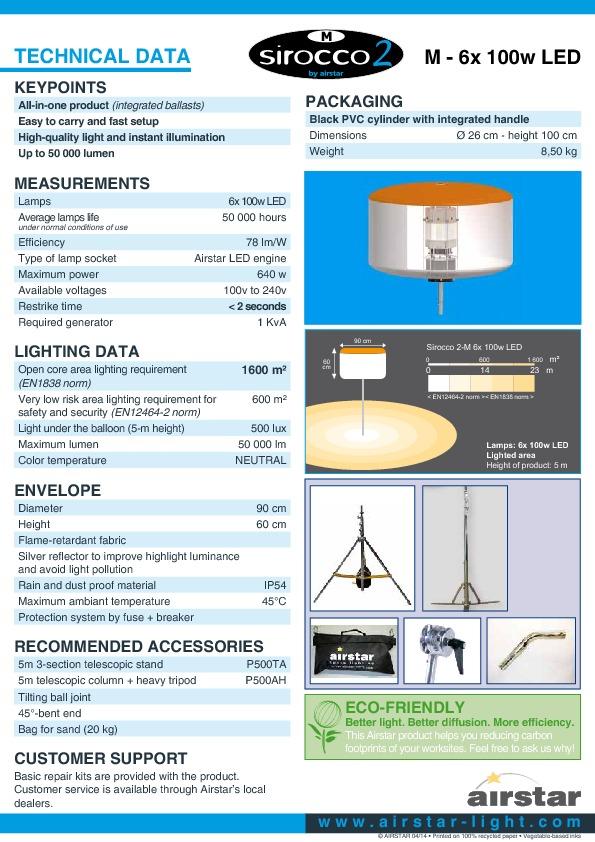 Sirocco 2-M 6x100w LED ENG WEB-thumbnail