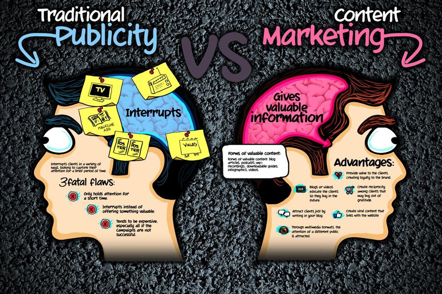 Publicity-Vs-Marketing