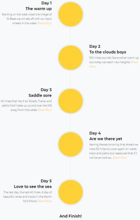 The 5 day bike ride schedule