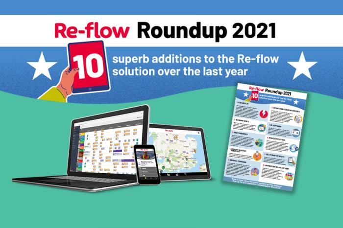 Re-flow   Re-flow Roundup 2021