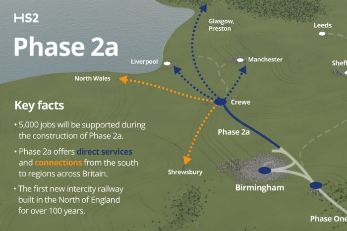 Kier awarded £50m contract to deliver highways and utility enabling work on HS2 phase 2a